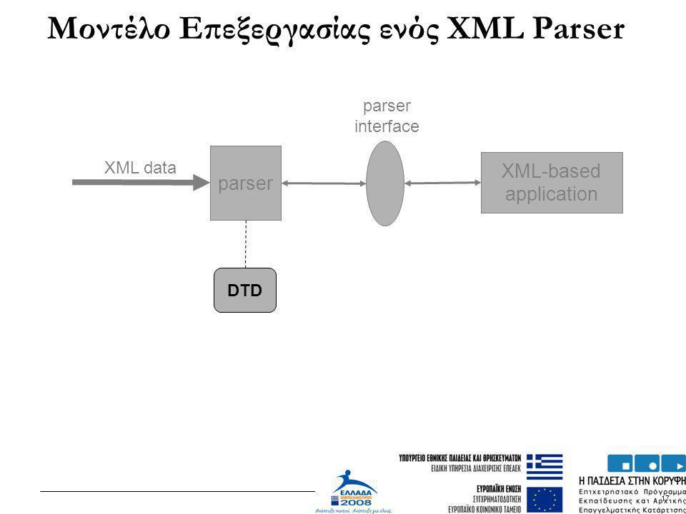 Μοντέλο Επεξεργασίας ενός XML Parser