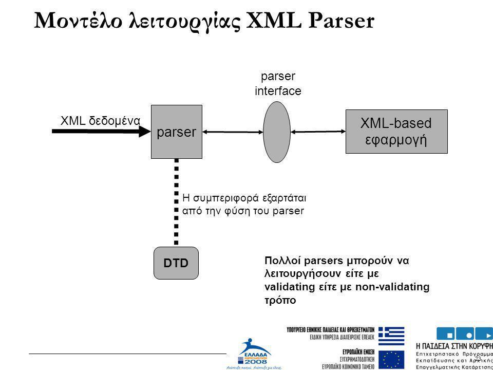 Μοντέλο λειτουργίας XML Parser