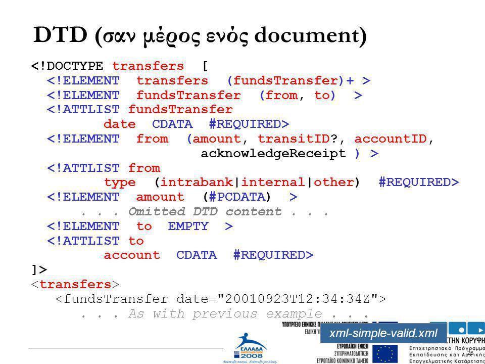 DTD (σαν μέρος ενός document)