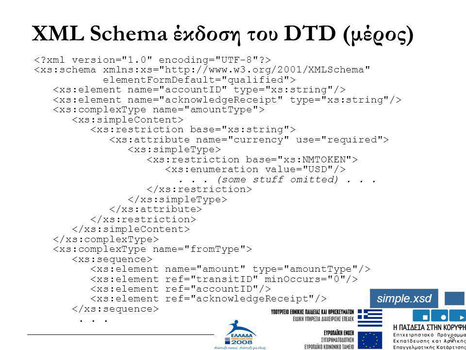 XML Schema έκδοση του DTD (μέρος)