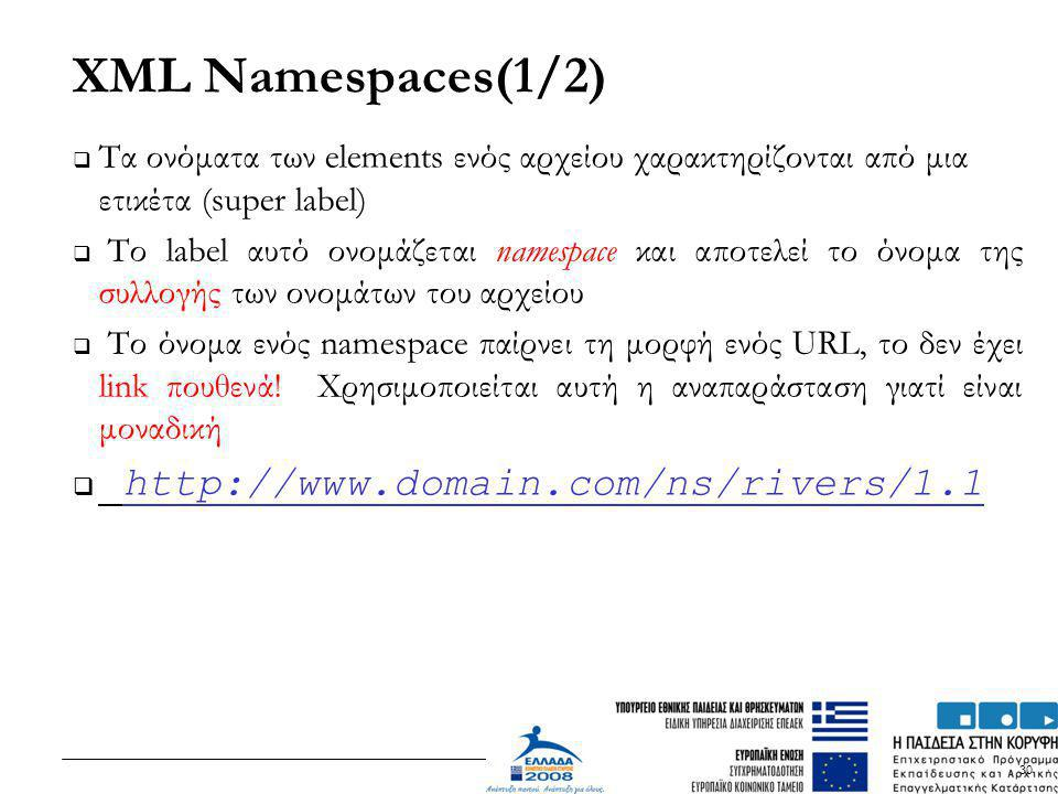 XML Namespaces(1/2) http://www.domain.com/ns/rivers/1.1