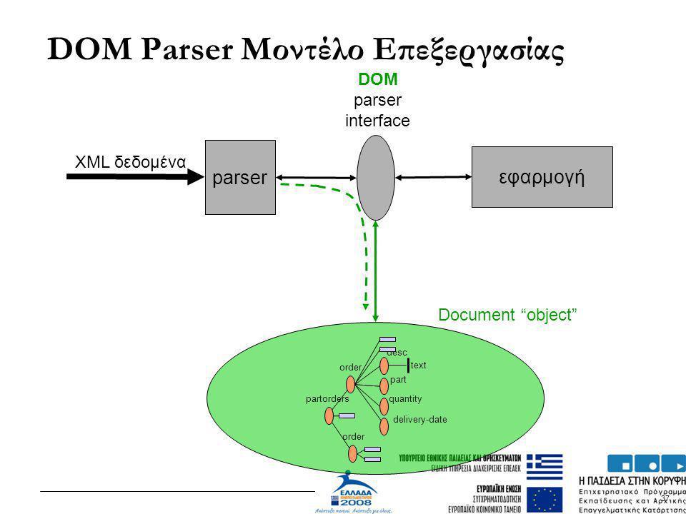 DOM Parser Μοντέλο Επεξεργασίας