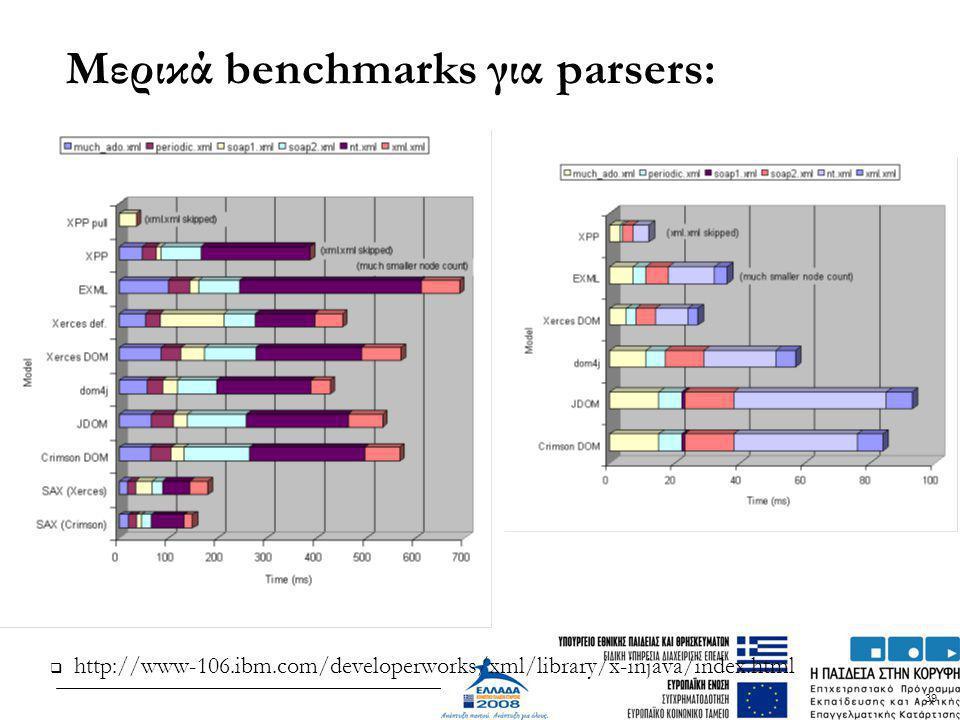 Μερικά benchmarks για parsers: