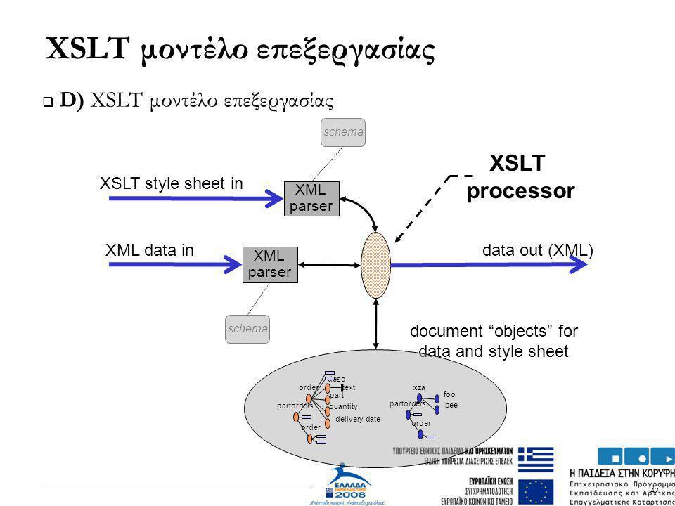 XSLT μοντέλο επεξεργασίας