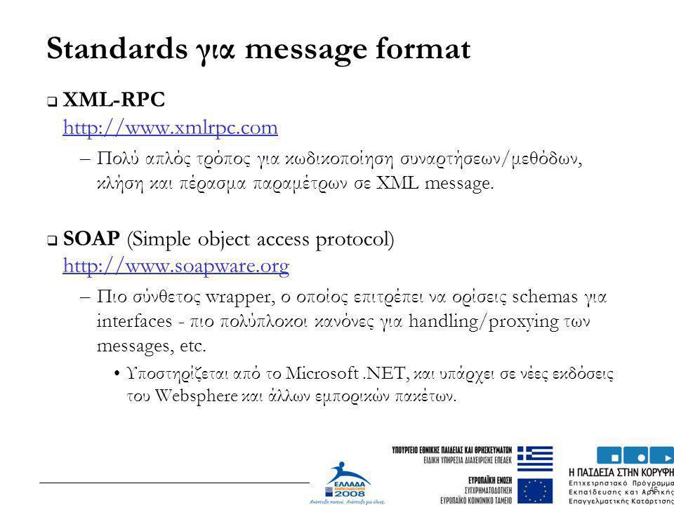 Standards για message format