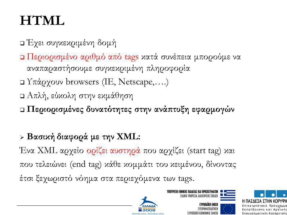 HTML Έχει συγκεκριμένη δομή