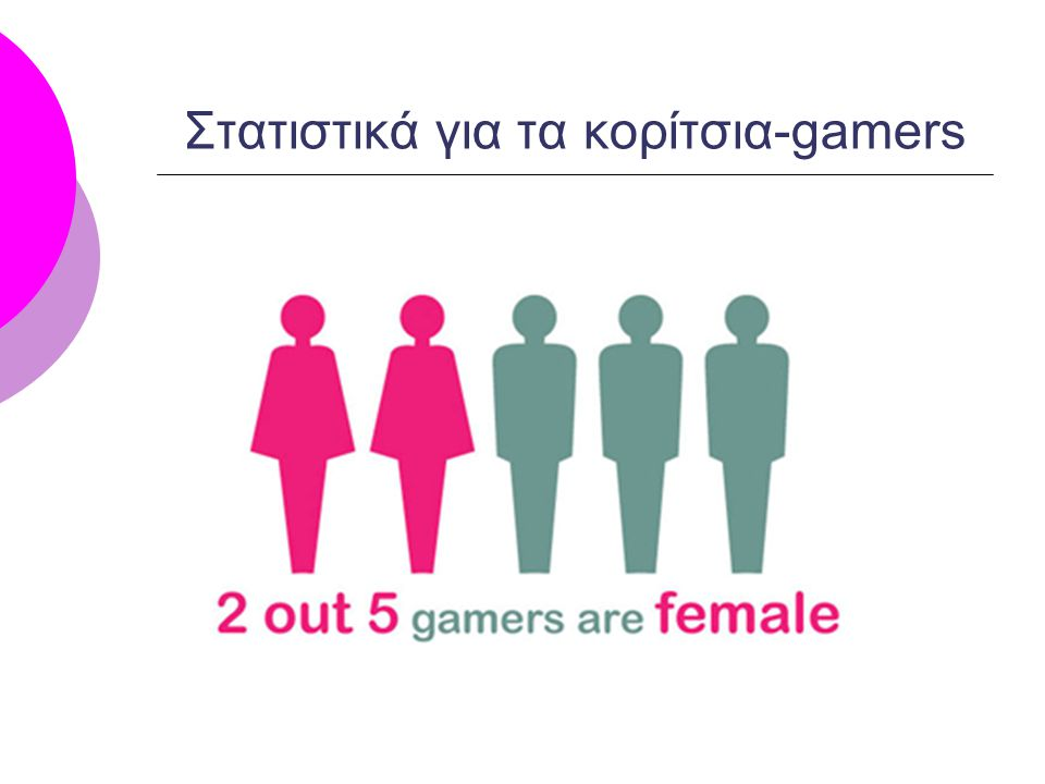 Στατιστικά για τα κορίτσια-gamers
