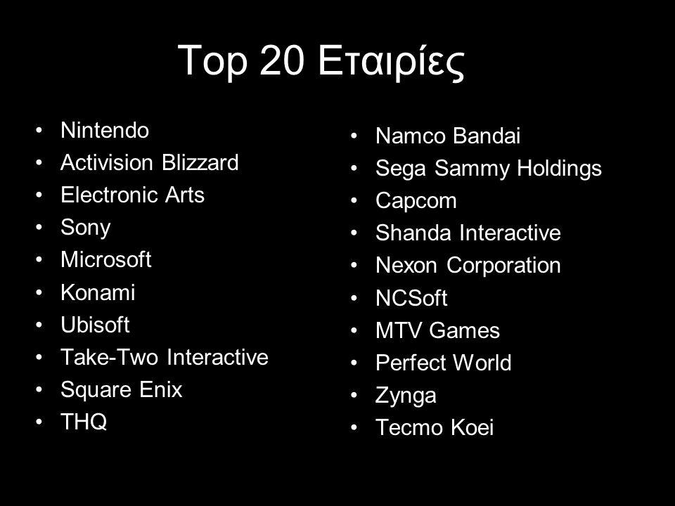 Top 20 Εταιρίες Nintendo Namco Bandai Activision Blizzard