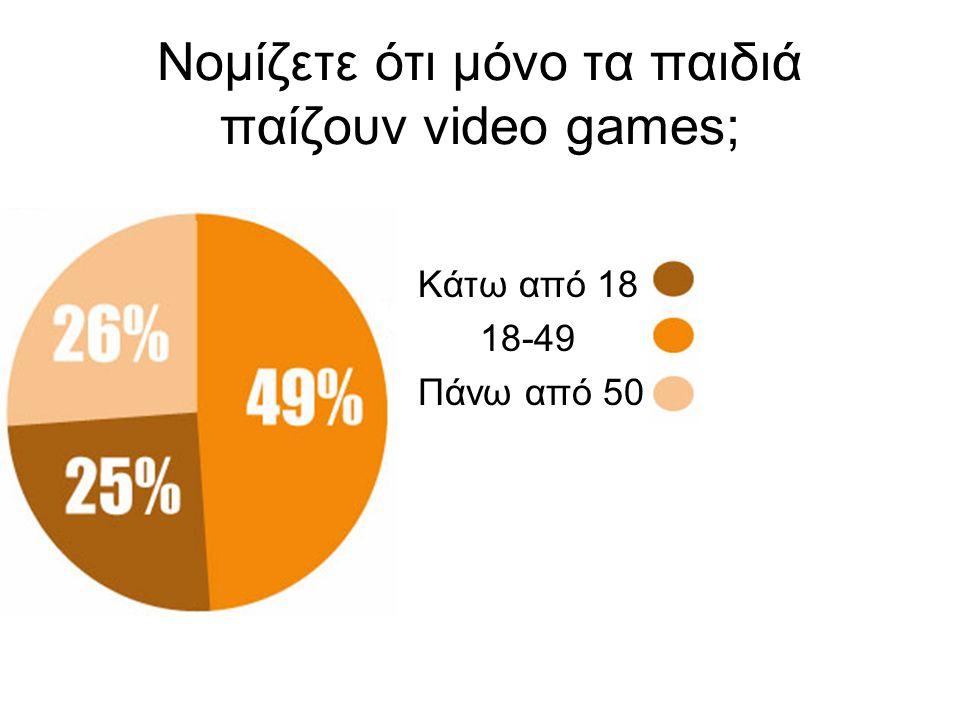 Νομίζετε ότι μόνο τα παιδιά παίζουν video games;