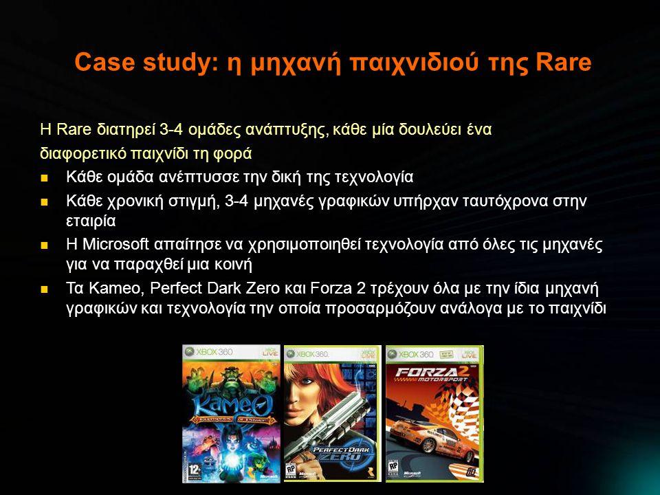 Case study: η μηχανή παιχνιδιού της Rare
