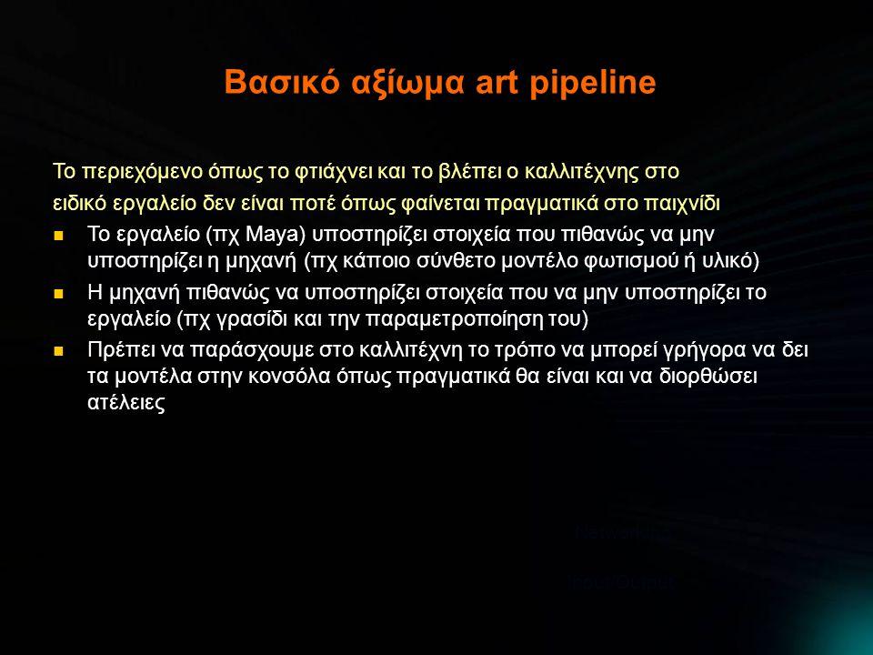 Βασικό αξίωμα art pipeline