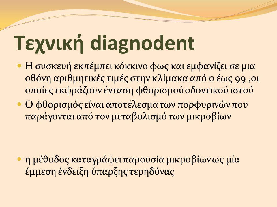 Τεχνική diagnodent