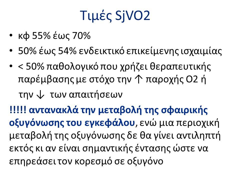 Τιμές SjVO2 κφ 55% έως 70% 50% έως 54% ενδεικτικό επικείμενης ισχαιμίας.