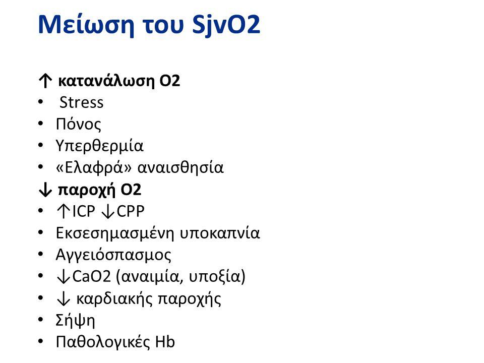 Μείωση του SjvO2 ↑ κατανάλωση Ο2 Stress Πόνος Υπερθερμία