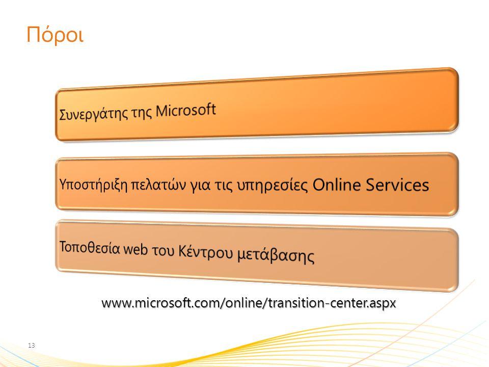 Πόροι www.microsoft.com/online/transition-center.aspx