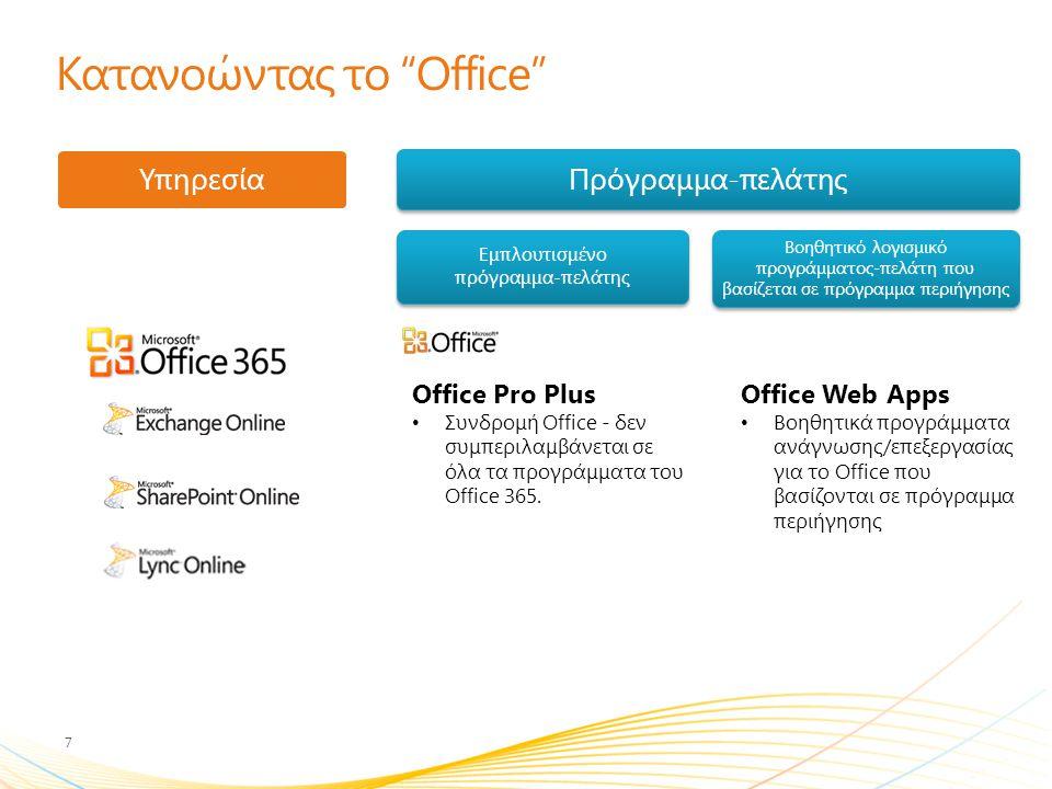Κατανοώντας το Office