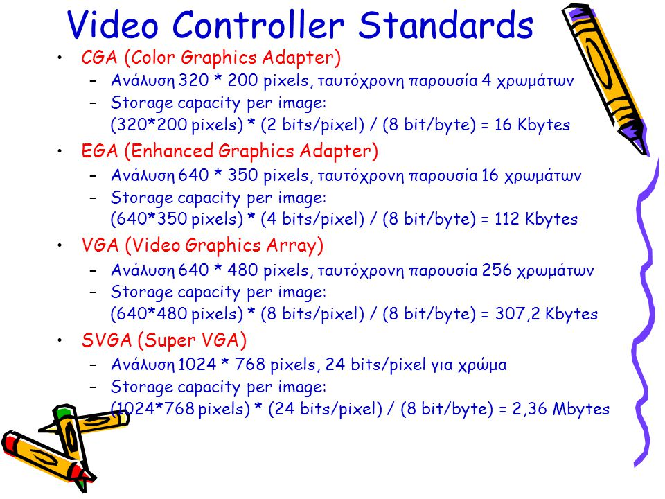 Video Controller Standards