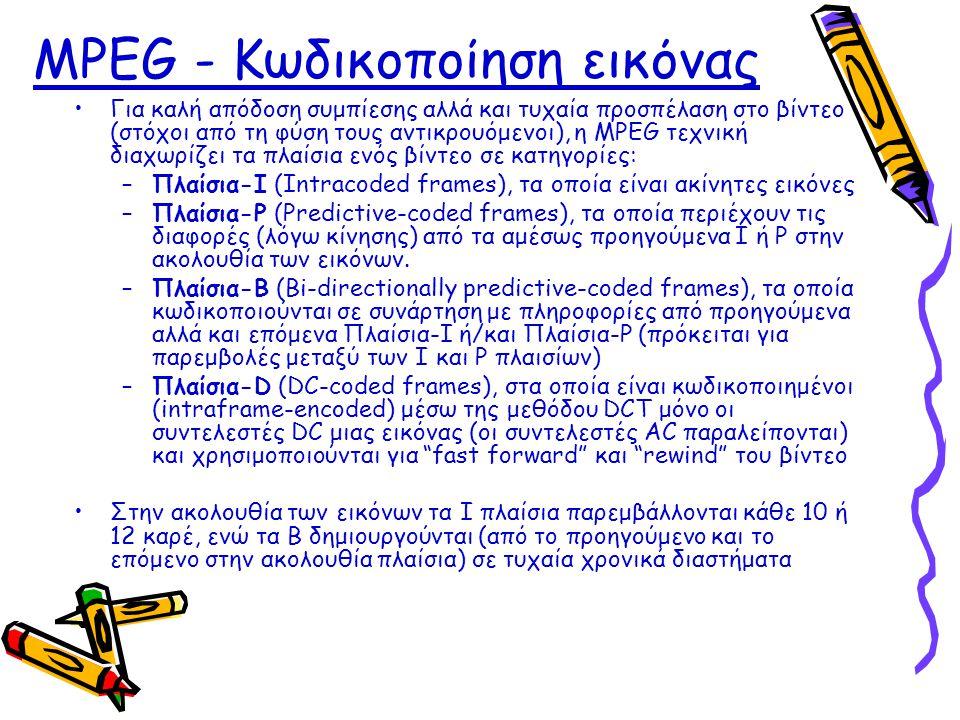 MPEG - Κωδικοποίηση εικόνας