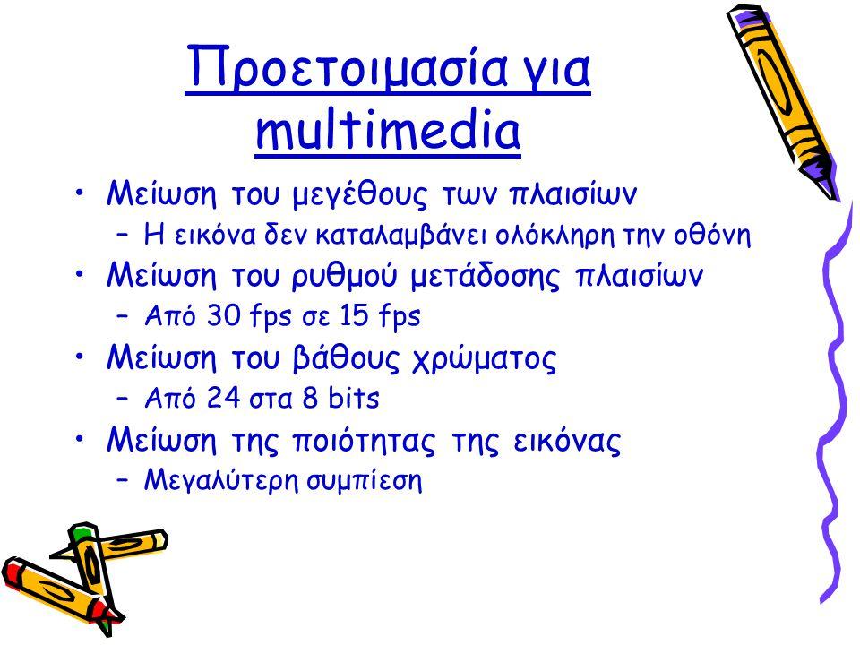 Προετοιμασία για multimedia