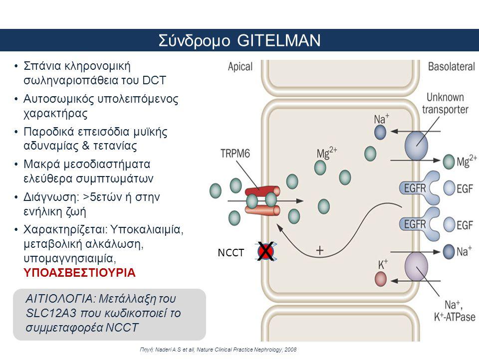 X Σύνδρομο GITELMAN Σπάνια κληρονομική σωληναριοπάθεια του DCT