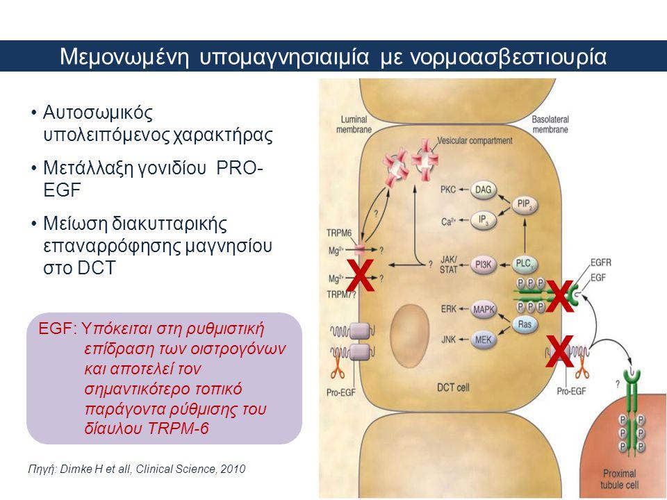 Μεμονωμένη υπομαγνησιαιμία με νορμοασβεστιουρία