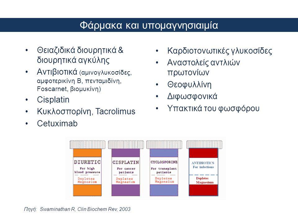 Φάρμακα και υπομαγνησιαιμία