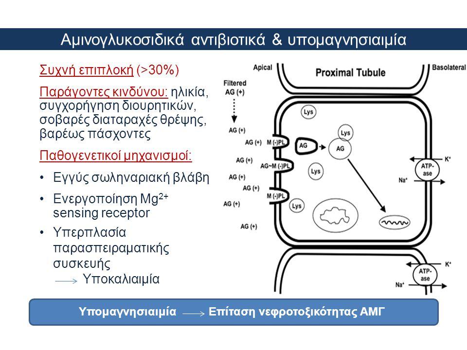 Αμινογλυκοσιδικά αντιβιοτικά & υπομαγνησιαιμία
