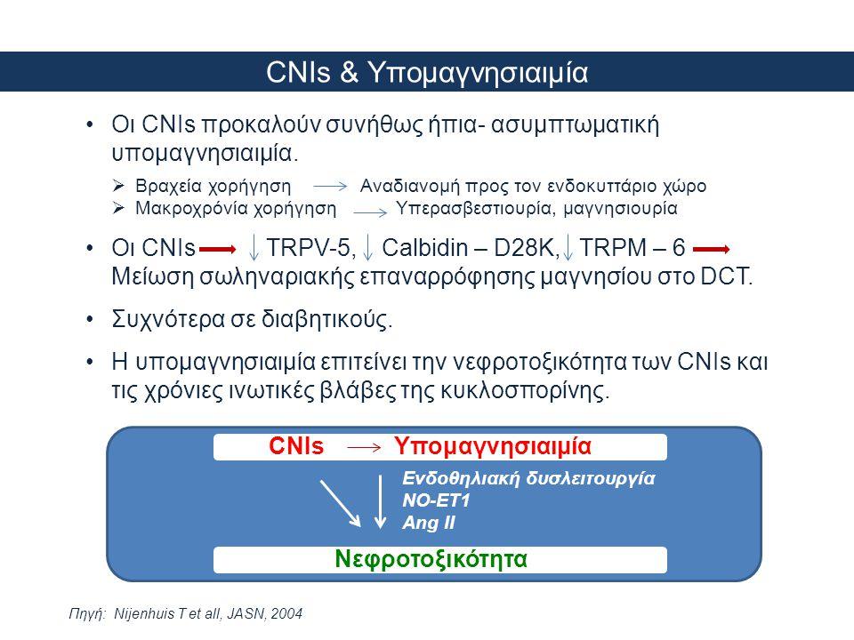 CNIs & Υπομαγνησιαιμία