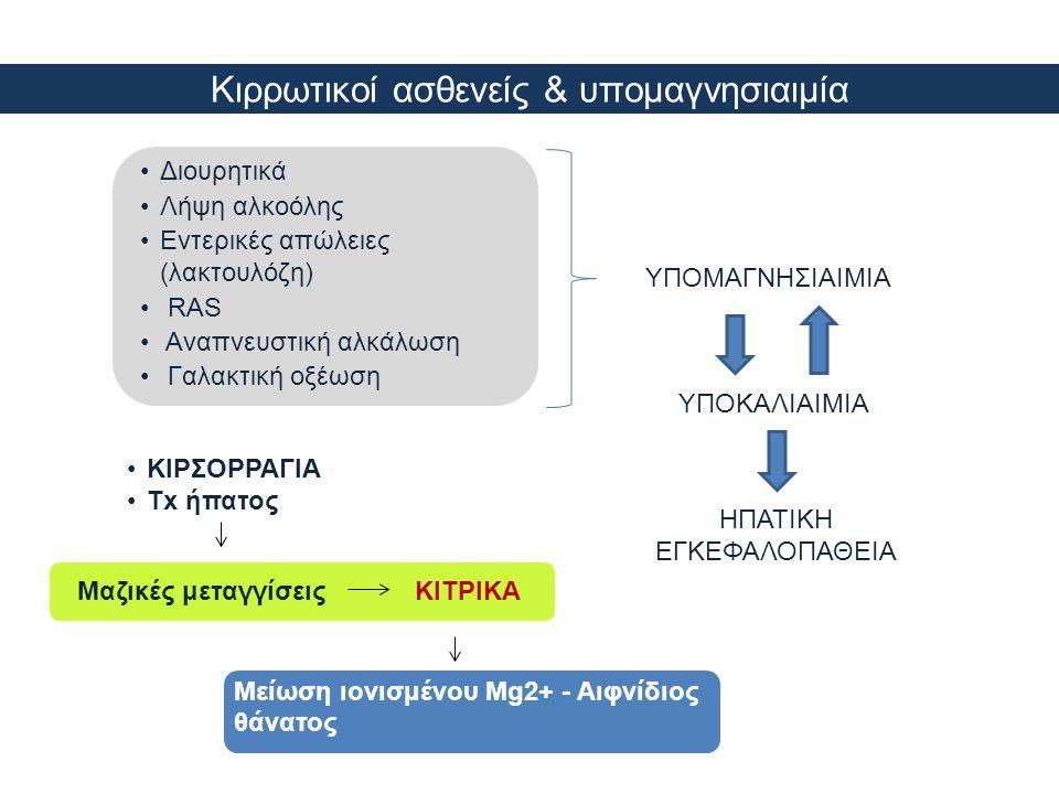 Κιρρωτικοί ασθενείς & υπομαγνησιαιμία