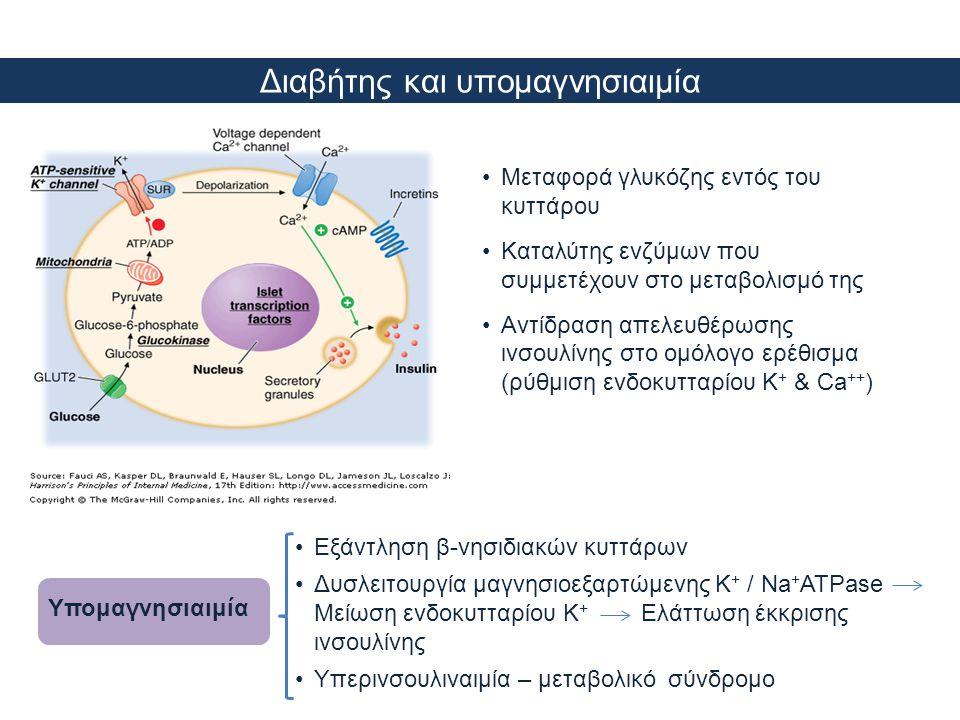 Διαβήτης και υπομαγνησιαιμία