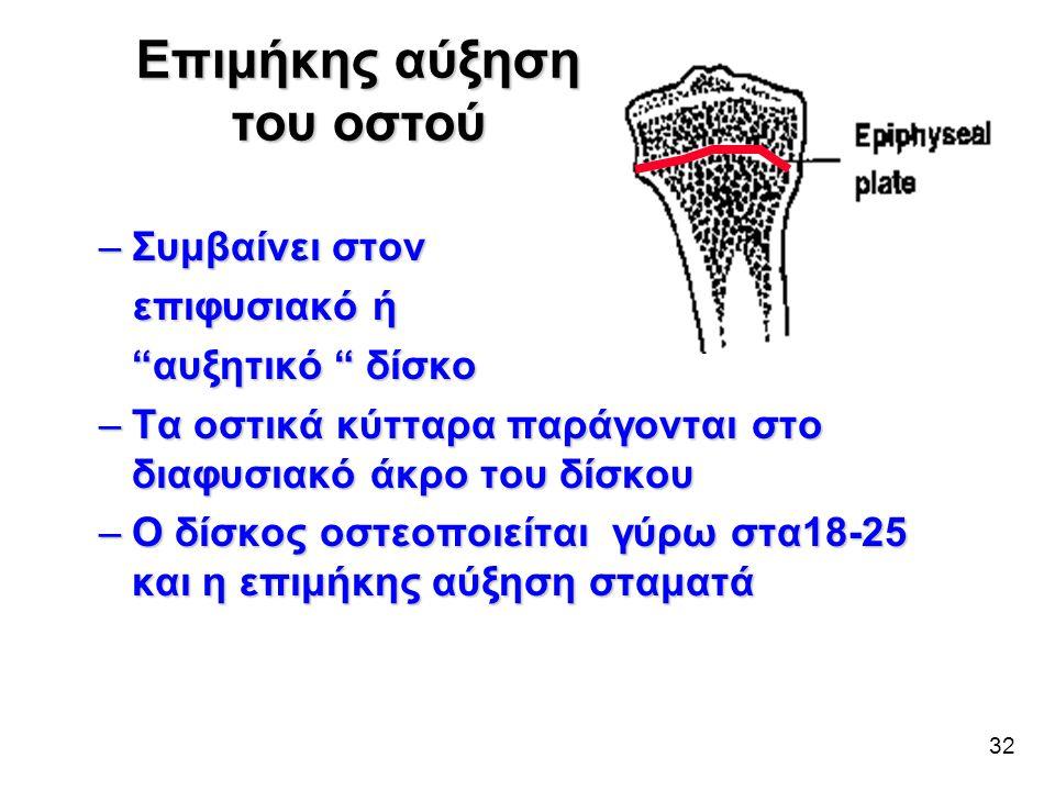 Επιμήκης αύξηση του οστού