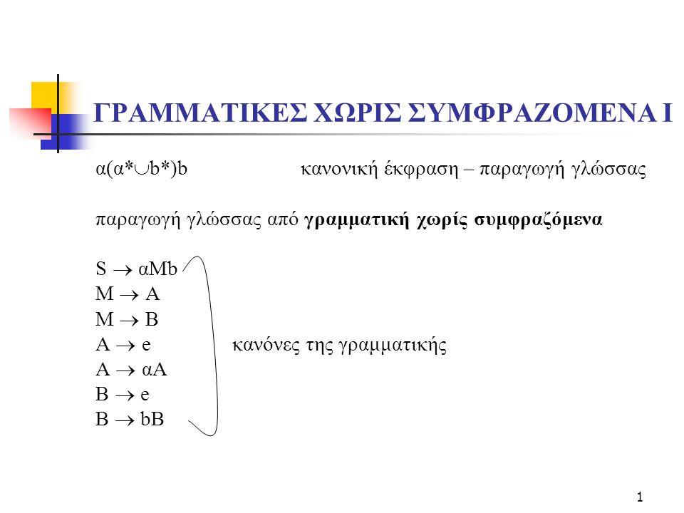 ΓΡΑΜΜΑΤΙΚΕΣ ΧΩΡΙΣ ΣΥΜΦΡΑΖΟΜΕΝΑ I