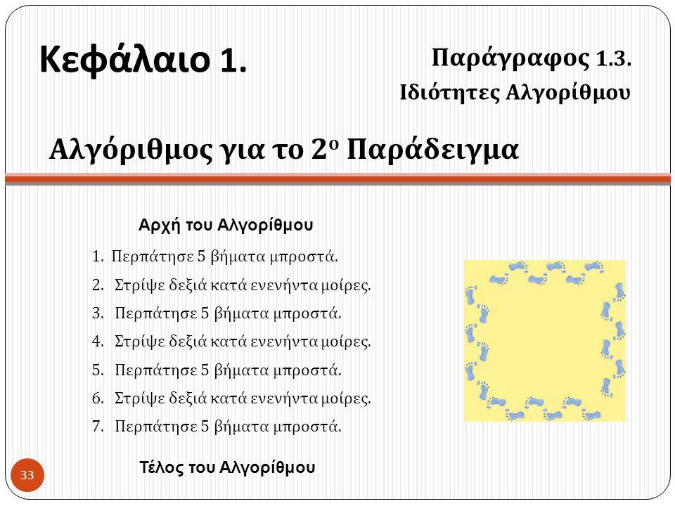 Κεφάλαιο 1. Αλγόριθμος για το 2ο Παράδειγμα Παράγραφος 1.3.