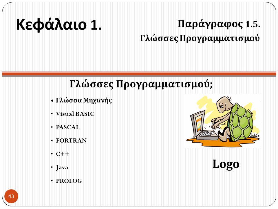 Γλώσσες Προγραμματισμού;