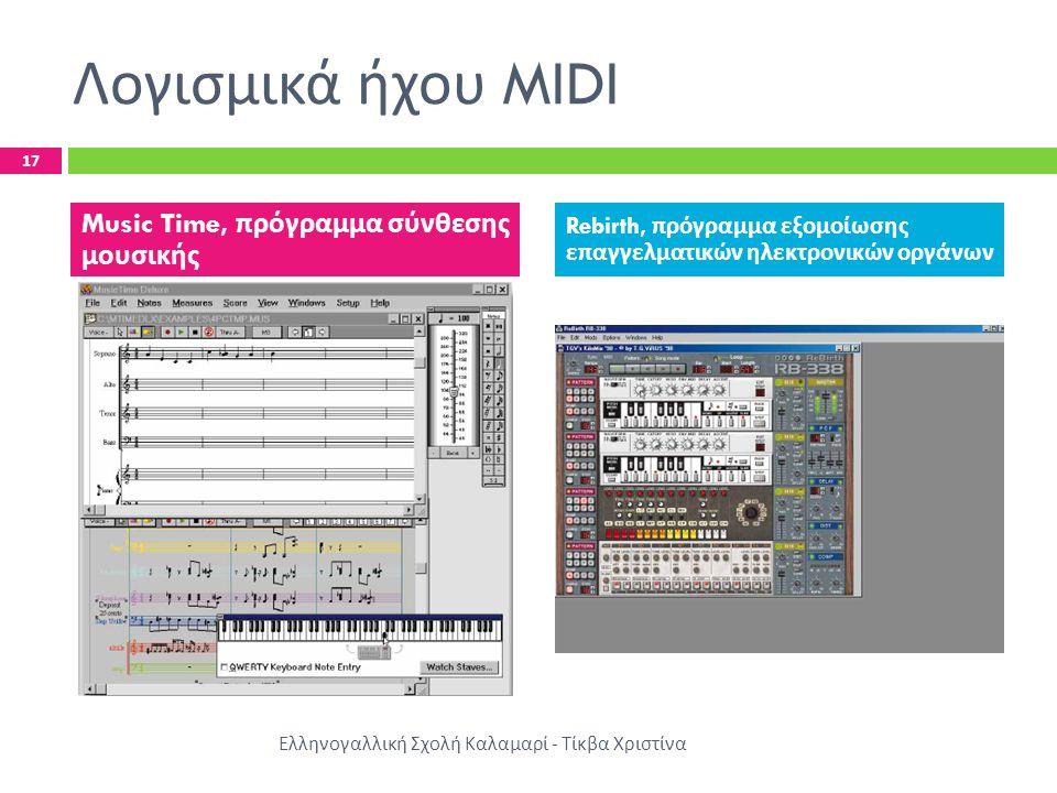 Λογισμικά ήχου MIDI Music Time, πρόγραμμα σύνθεσης μουσικής