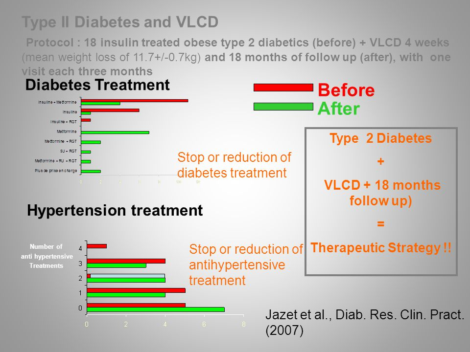 VLCD + 18 months follow up)