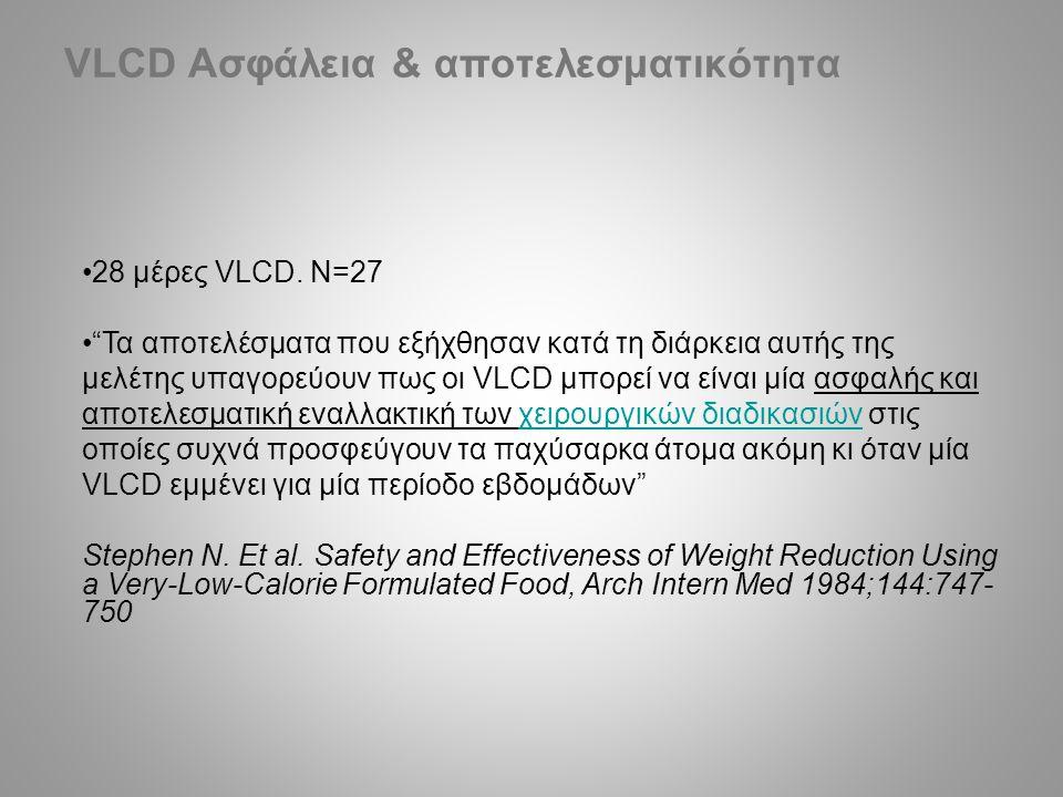 VLCD Ασφάλεια & αποτελεσματικότητα