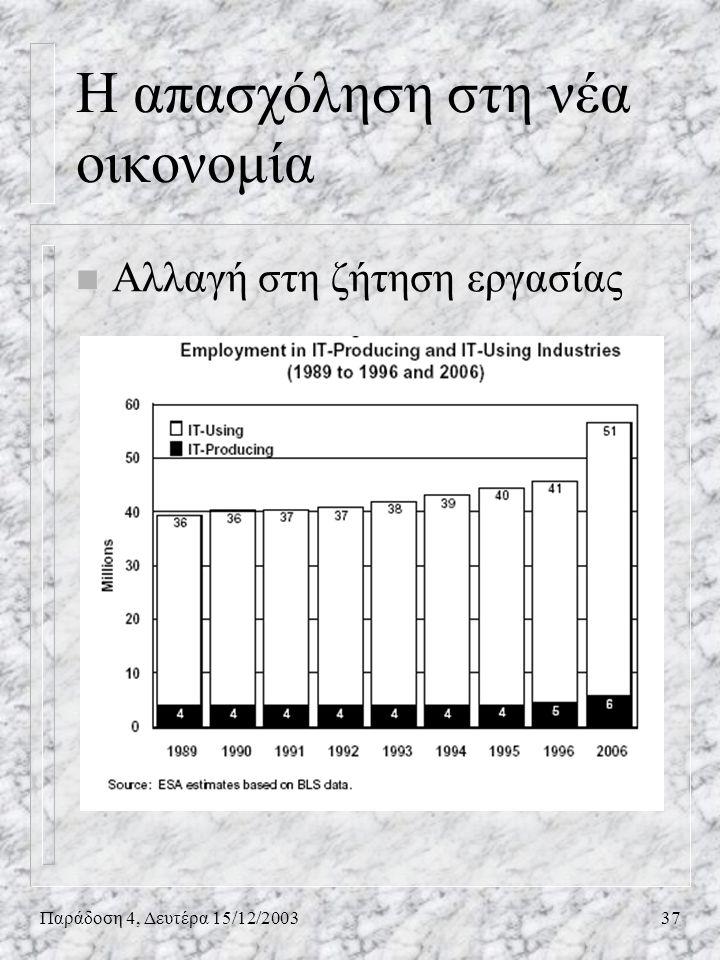 Η απασχόληση στη νέα οικονομία
