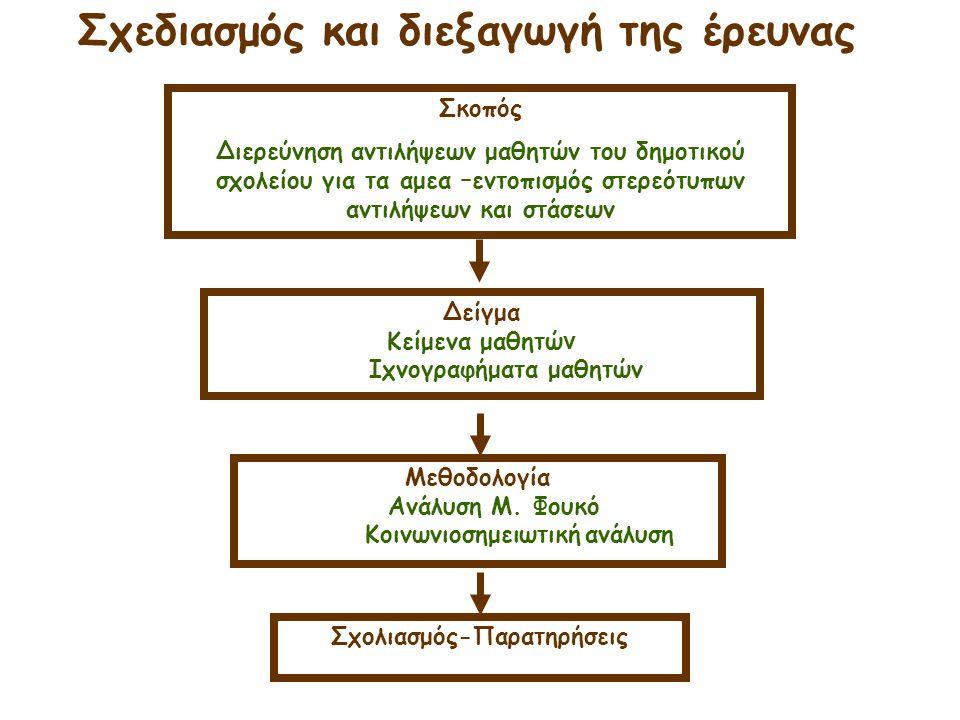 Σχεδιασμός και διεξαγωγή της έρευνας