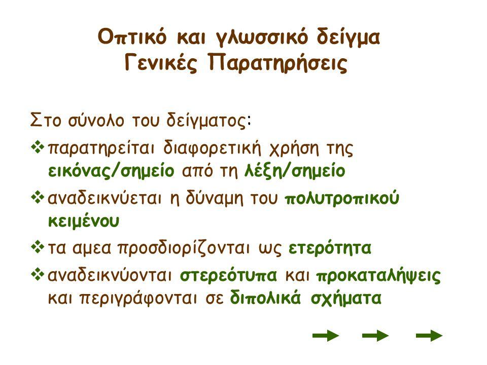 Οπτικό και γλωσσικό δείγμα Γενικές Παρατηρήσεις