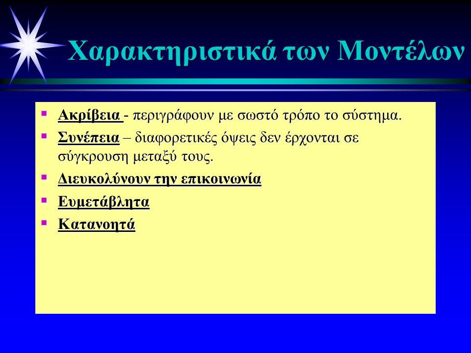 Χαρακτηριστικά των Μοντέλων