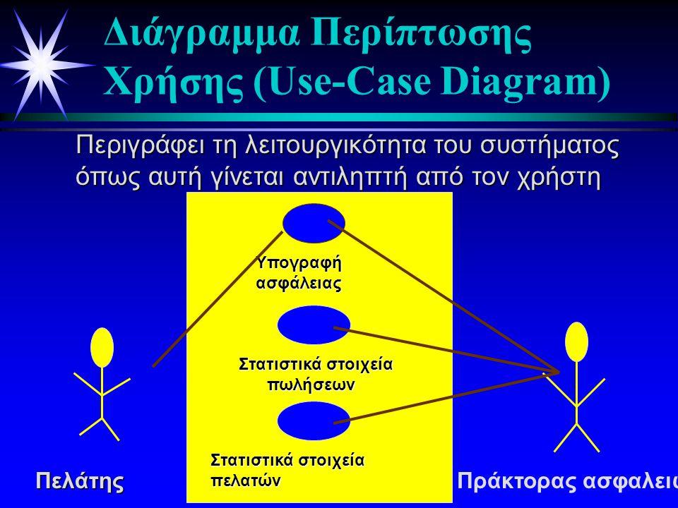 Διάγραμμα Περίπτωσης Χρήσης (Use-Case Diagram)