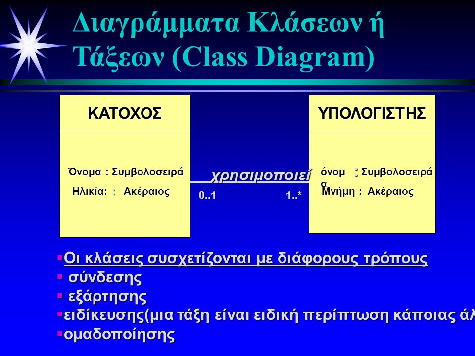Διαγράμματα Κλάσεων ή Τάξεων (Class Diagram)