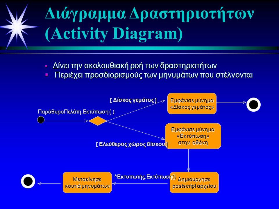 Διάγραμμα Δραστηριοτήτων (Activity Diagram)