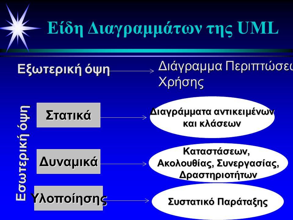 Διαγράμματα αντικειμένων Ακολουθίας, Συνεργασίας,