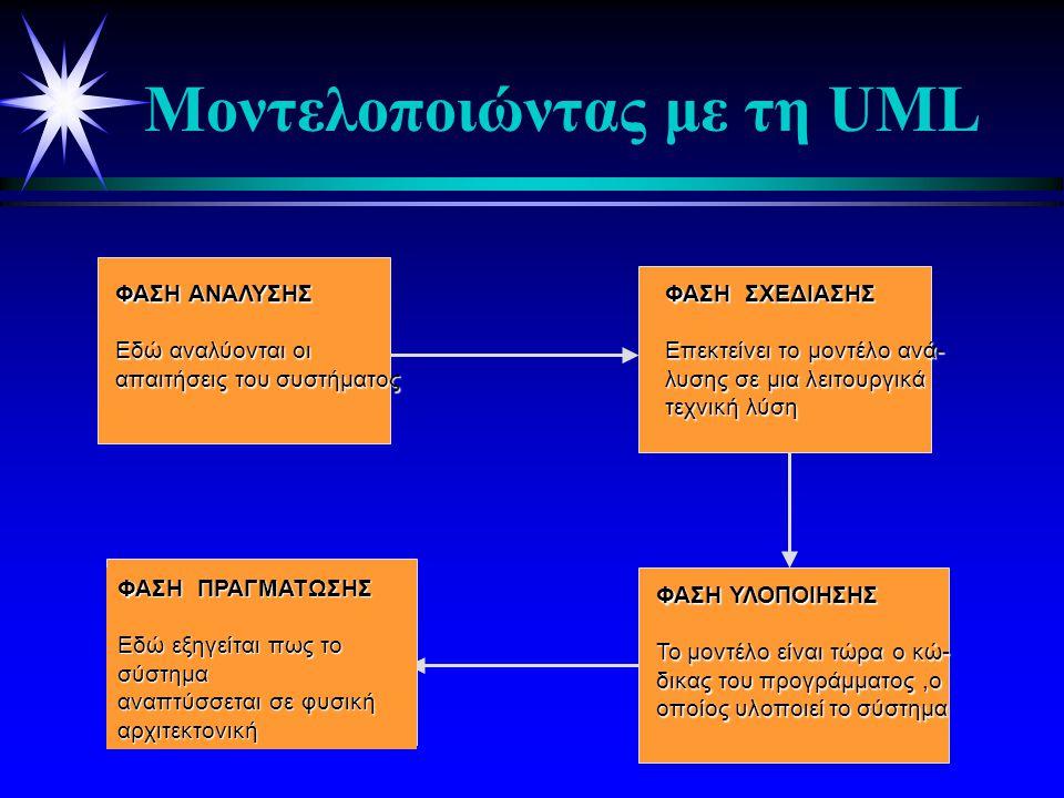 Μοντελοποιώντας με τη UML