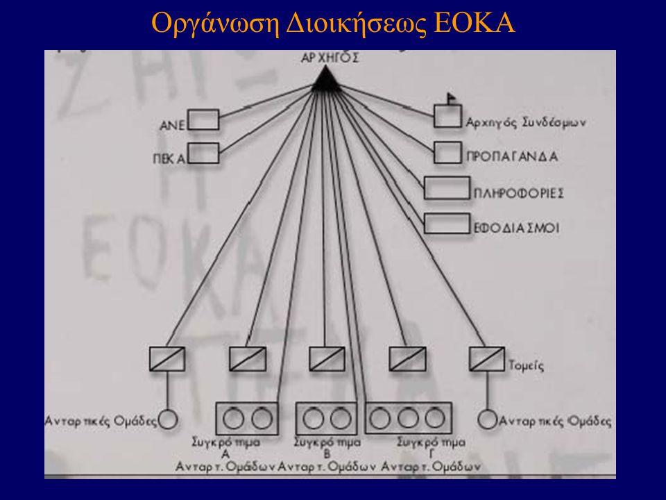 Οργάνωση Διοικήσεως ΕΟΚΑ