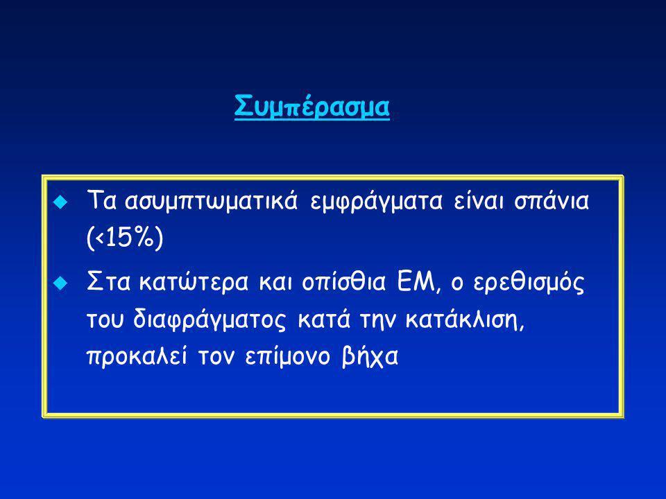 Συμπέρασμα Τα ασυμπτωματικά εμφράγματα είναι σπάνια (<15%)
