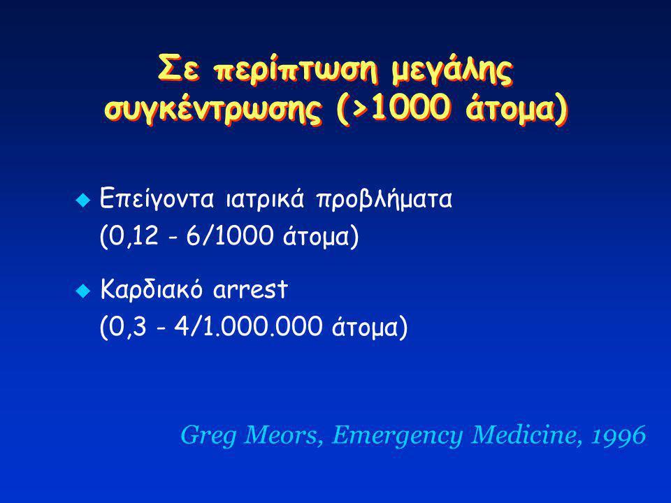 Σε περίπτωση μεγάλης συγκέντρωσης (>1000 άτομα)