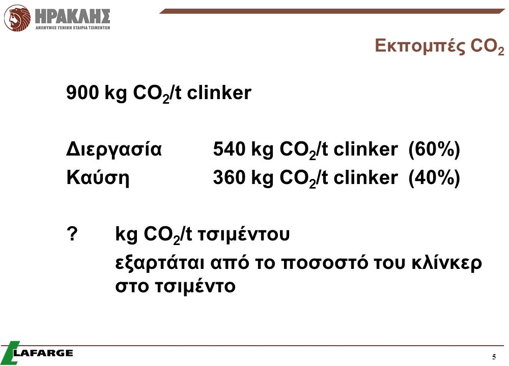 Διεργασία 540 kg CO2/t clinker (60%) Καύση 360 kg CO2/t clinker (40%)